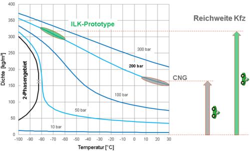 Hydrogen Fluoride Room Temperature