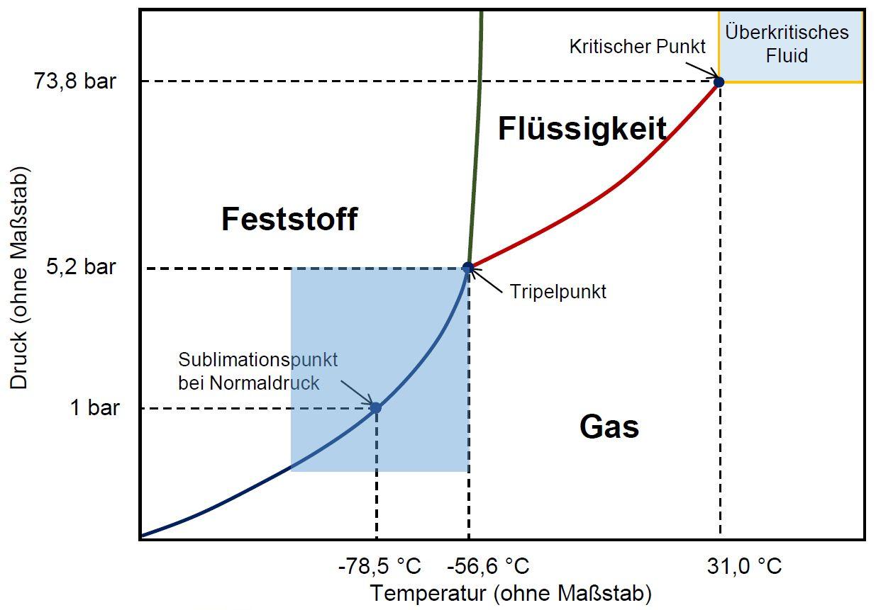 Groß Handwerksdraht Diagramm Bilder - Elektrische Schaltplan-Ideen ...
