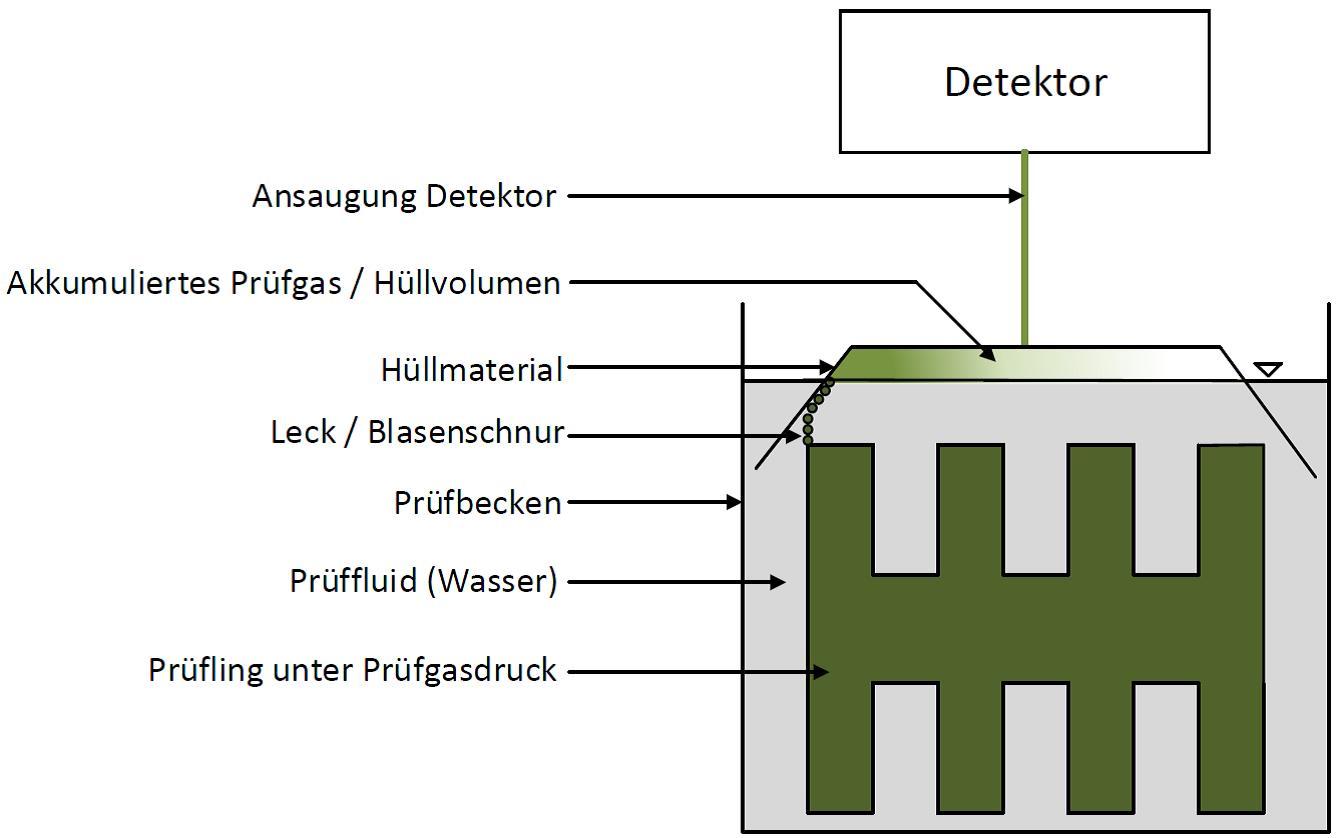 Beste Unter Hauben Diagramm Ideen - Elektrische Schaltplan-Ideen ...